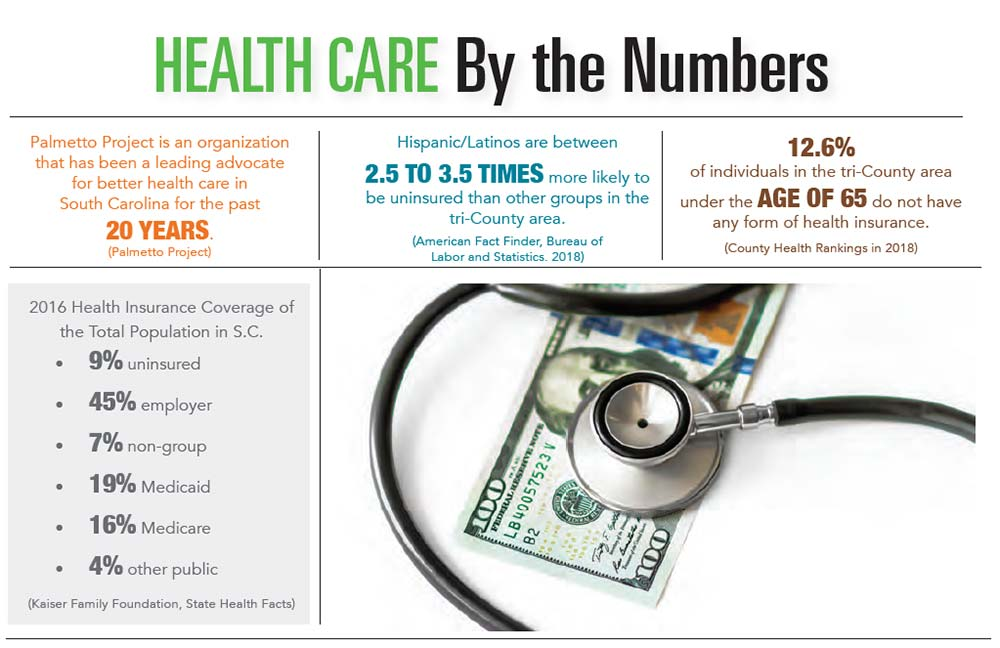 INFOGRAPHIC: Health Care by the Numbers
