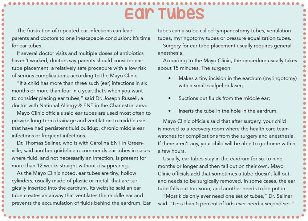 Text information about ear tubes.