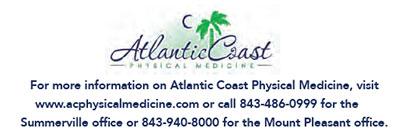 Contact Atlantic Coast Physical Medicine