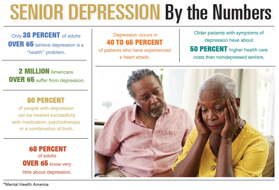 INFOGRAPHIC: Senior Depression by the Numbers