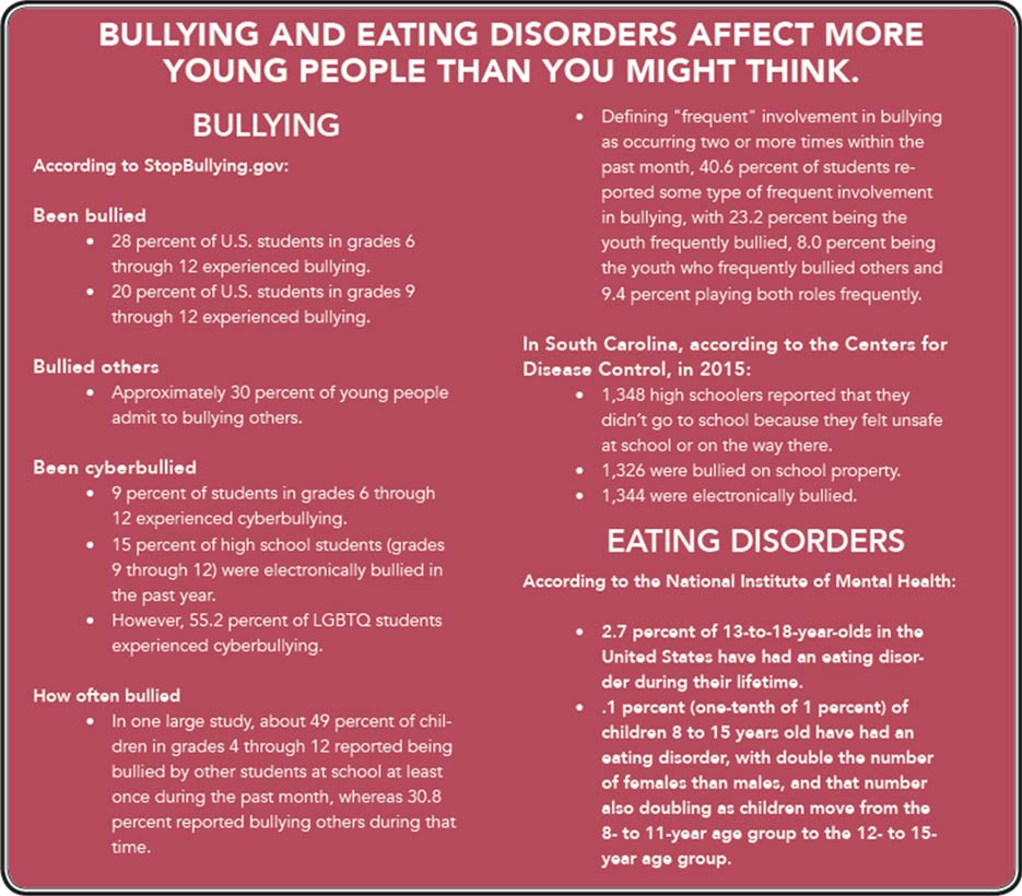 Informational graphic: Bullying and Eating Disorders Affect More Young People Than You Might Think
