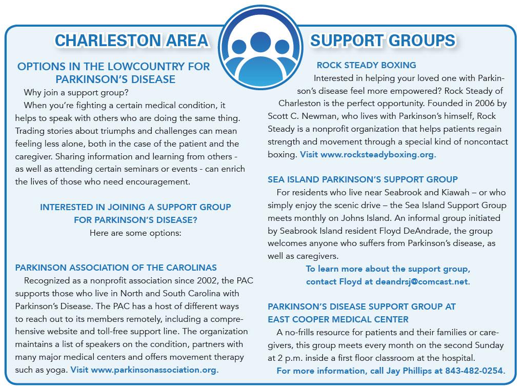 Charleston, South Carolina area Parkinson's Support Groups
