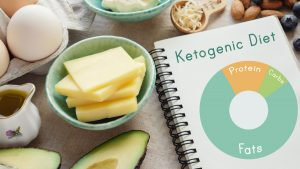 Investigating 5 Popular Diets ... High-Protein Diet, Juicing, Anti-Inflammatory Diet, Blood Type Diet, and the Ketogenic Diet