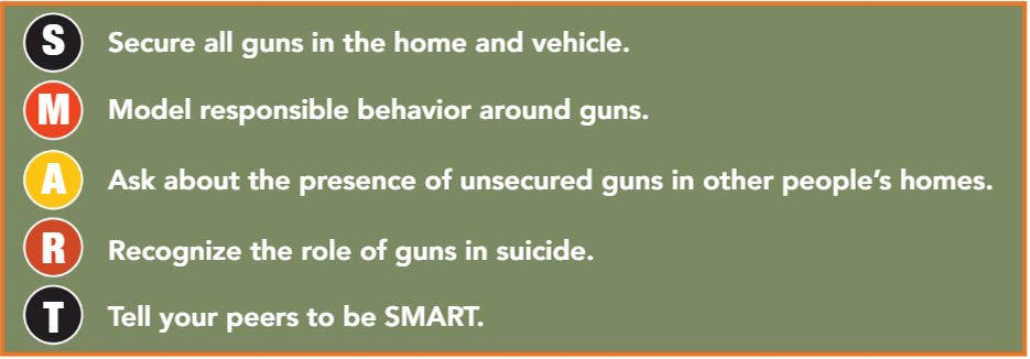 Be SMART with Gun Safety. S. Secure all guns in the home and vehicle.  M. Model responsible behavior around guns. A. Ask about the presence of unsecured guns in other people's homes. R. Recognize the role of guns in suicide. T. Tell your peers to be SMART.
