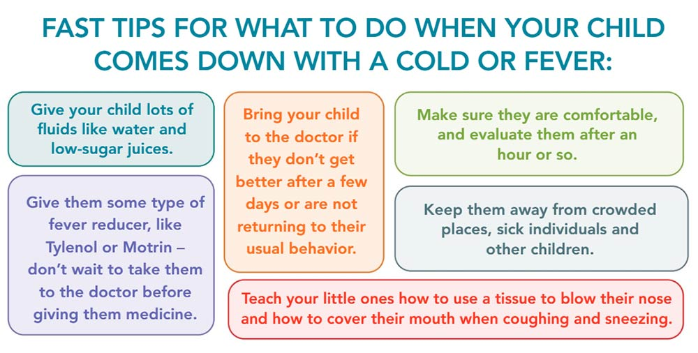 WHAT TO DO: Fast Tips for when your child comes down with a cold or fever