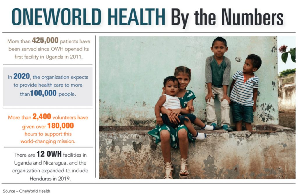 INFOGRAPHIC: OneWorld Health by the Numbers