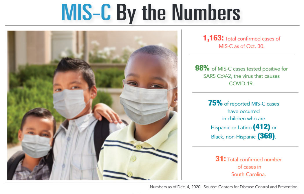 INFOGRAPHIC: MIS-C by the Numbers